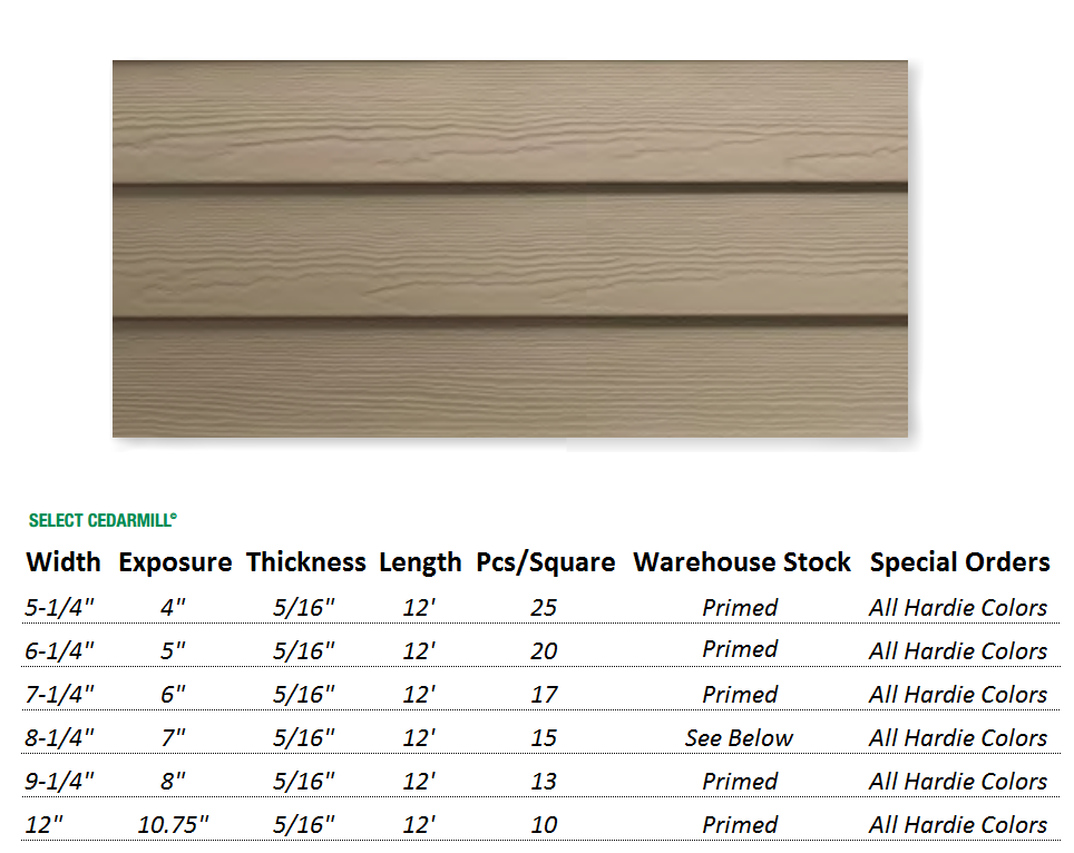 James hardie plank siding for Hardie plank price