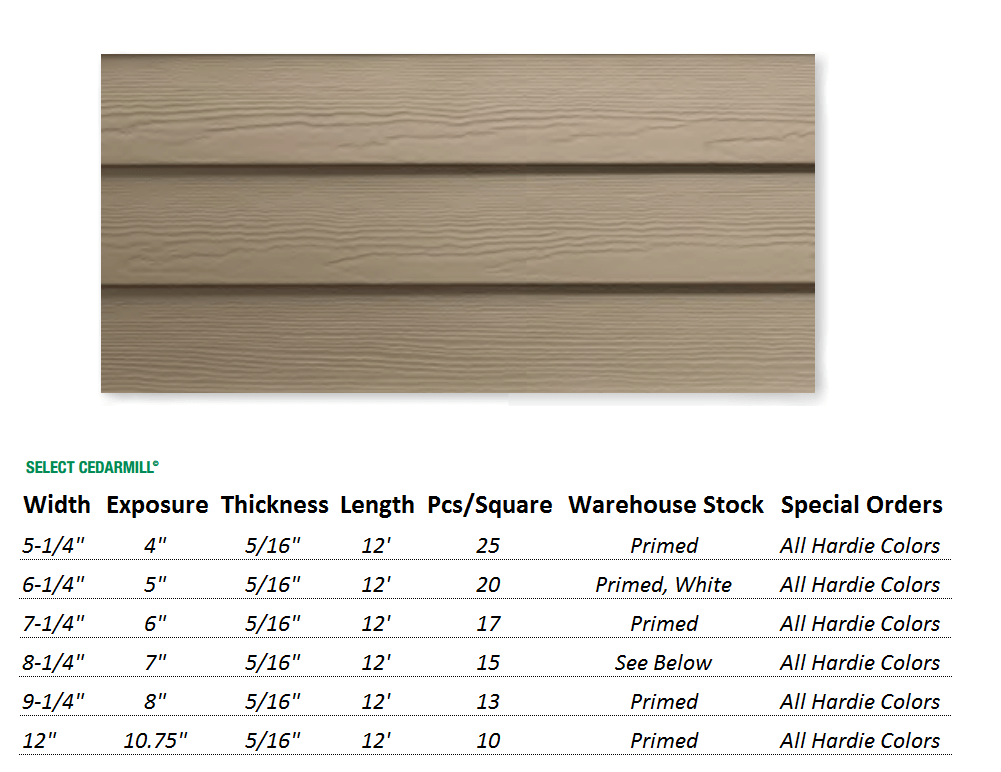 Cement Board Sizes : James hardie lap siding