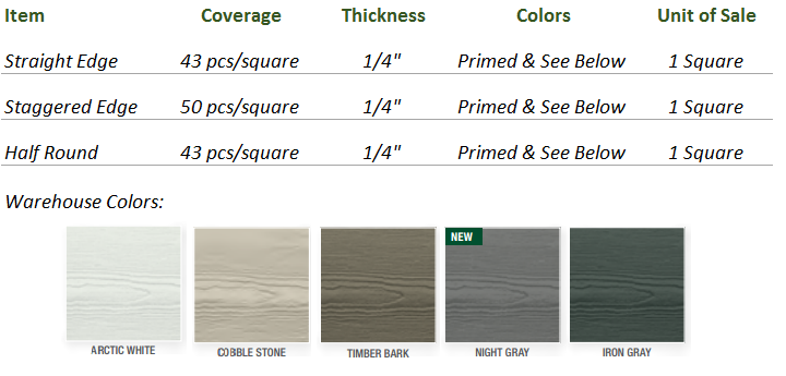 James Hardie Panel Siding