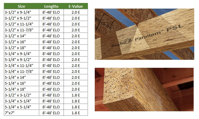 18 Floor Joist Span Table Engineered Figure 8 52