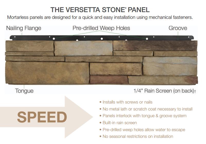 Versetta stone for Mortarless stone siding