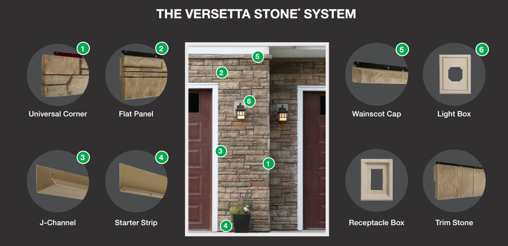 Versetta Panelized Stone