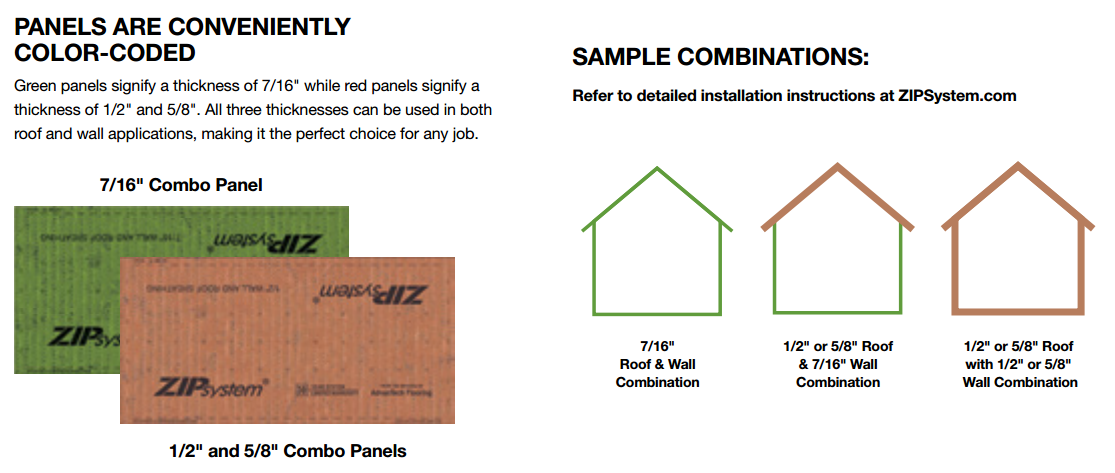 Zip System R Sheathing On A Roof Greenbuildingadvisor